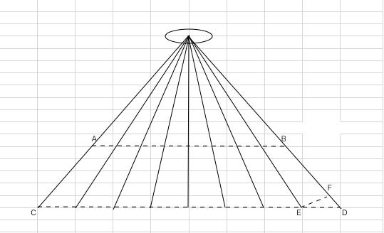 レンズによる歪みの説明.png